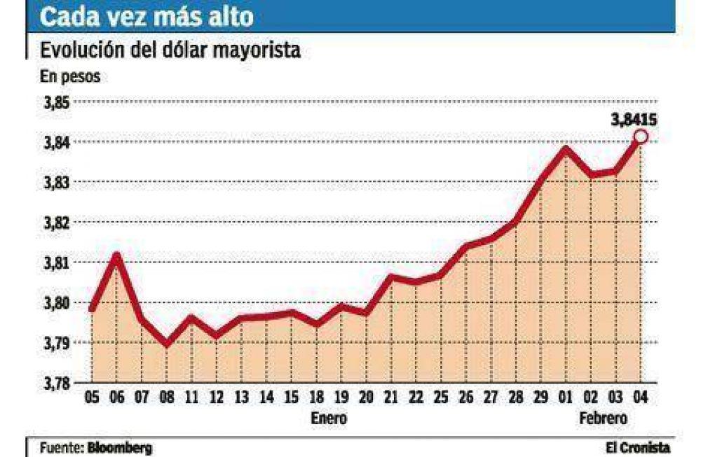 A pesar de la fuerte intervención en el mercado, Marcó del Pont no pudo frenar la suba del dólar