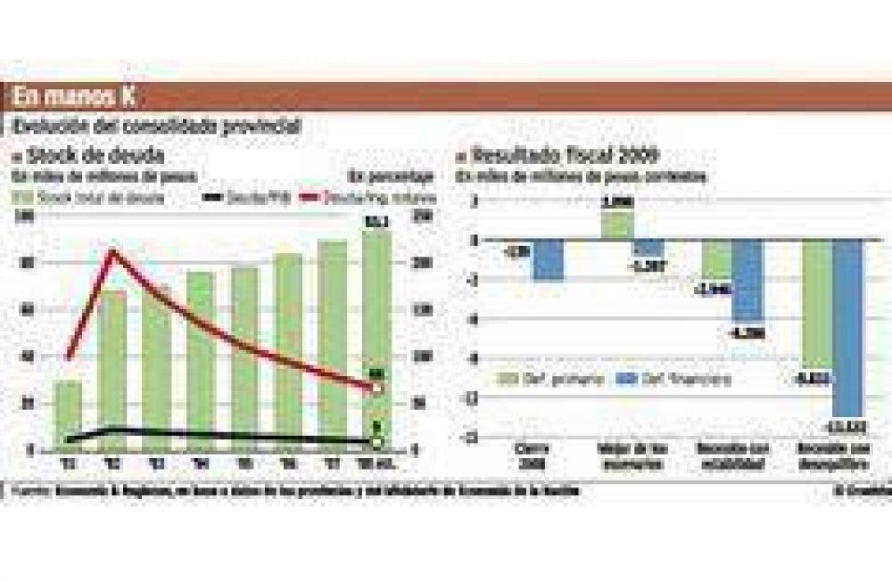 Las provincias cerraron 2008 con rojo fiscal por primera vez en cinco años