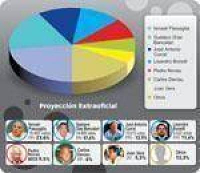 Elecciones primarias: San Nicol�s ya tiene resultados finales