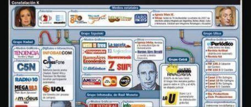 En un a�o electoral, el kirchnerismo sale a comprar medios de comunicaci�n