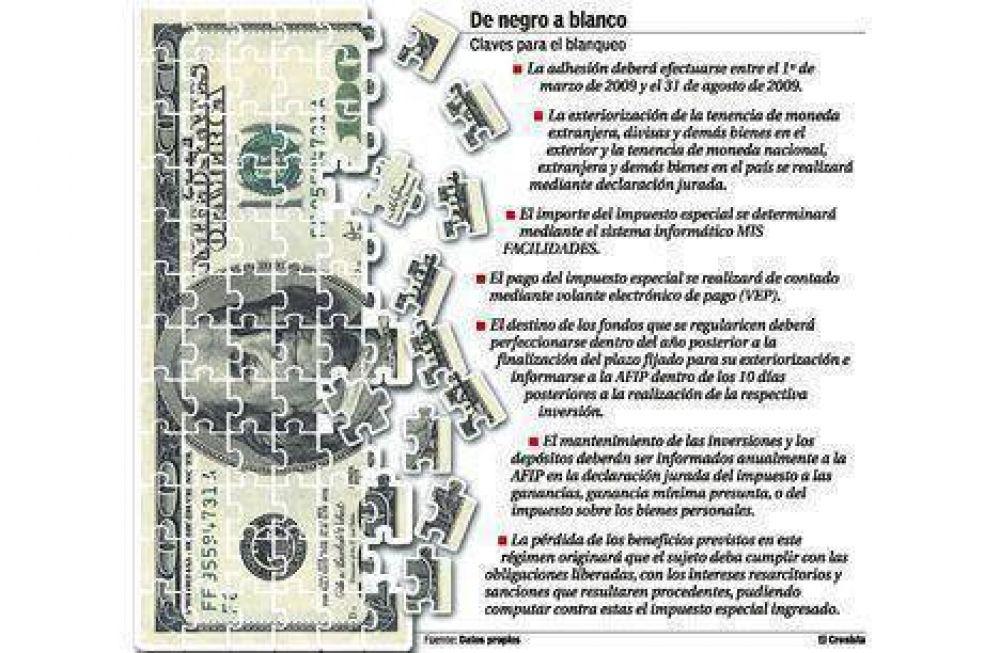 El blanqueo de capitales no exime de sanciones cambiarias del BCRA
