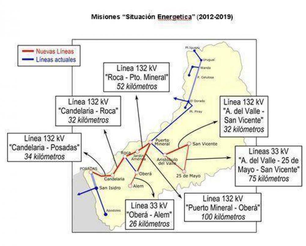 Anunciaron nuevas líneas de 132 Kv para el sistema eléctrico interconectado de Misiones