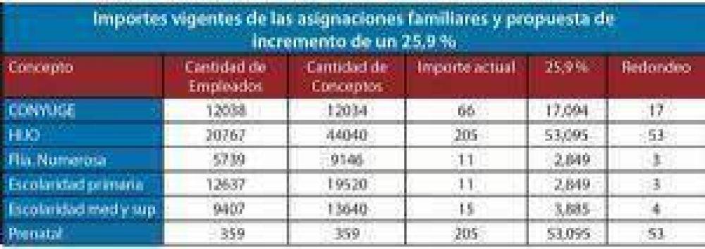 """La CGT destaca las """"políticas activas"""" que aplica Santiago"""
