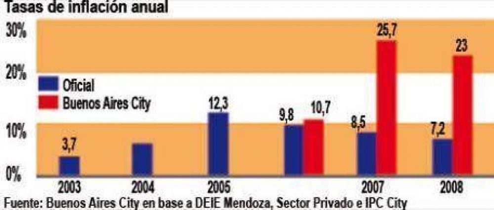 La funcionaria que Moreno echó del INDEC lanzó su IPC