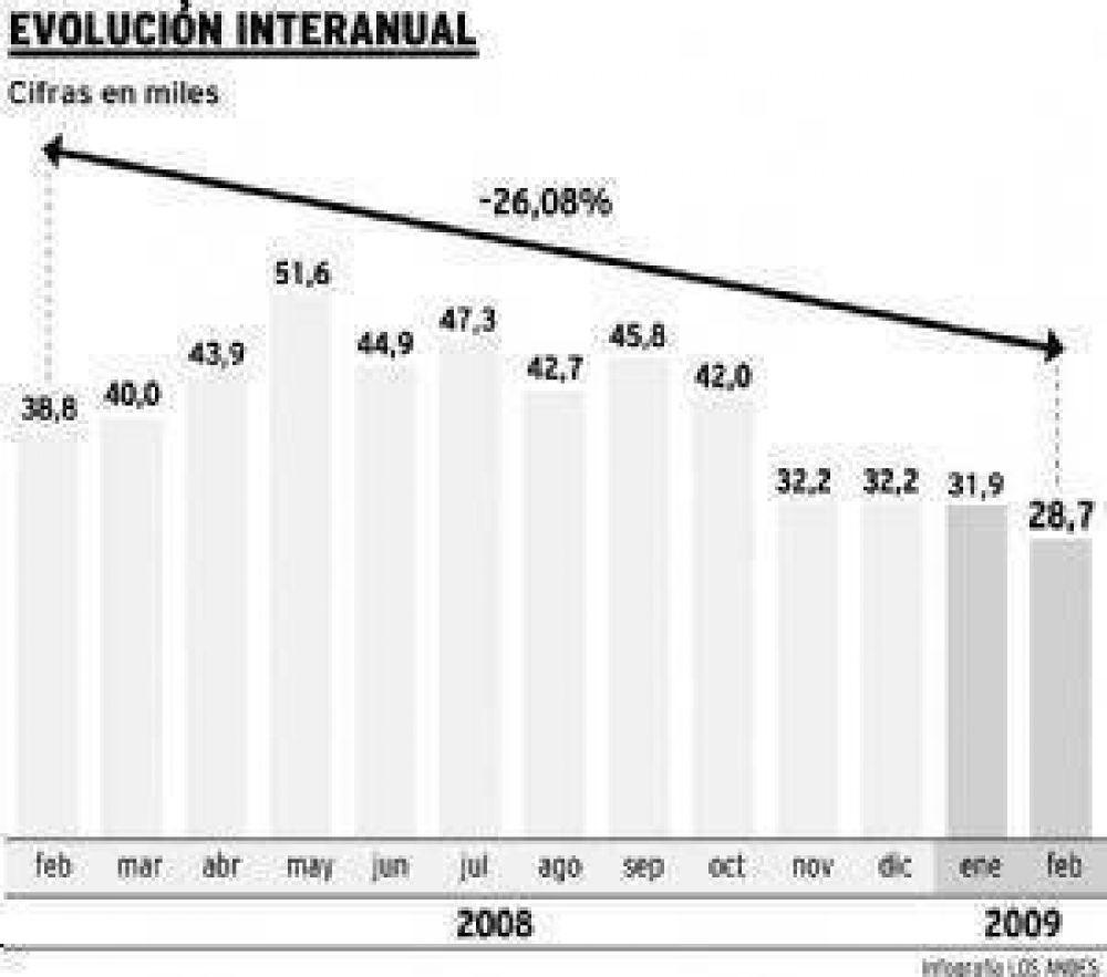 El número de morosos mendocinos se incrementó el 135% en un año