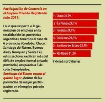 Santiago figura entre las provincias de mayor empleo privado registrado