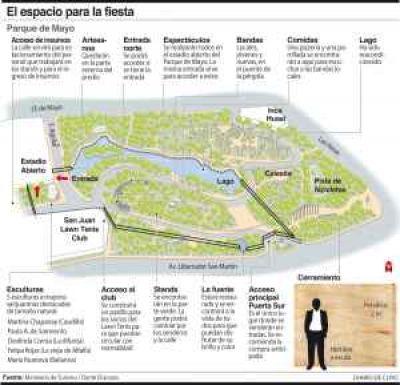 Cerrarán gran parte del Parque de Mayo del 11 al 24 de febrero