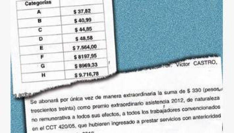 Ratifican que primer paritaria de 2013 arrojó suba de 25%