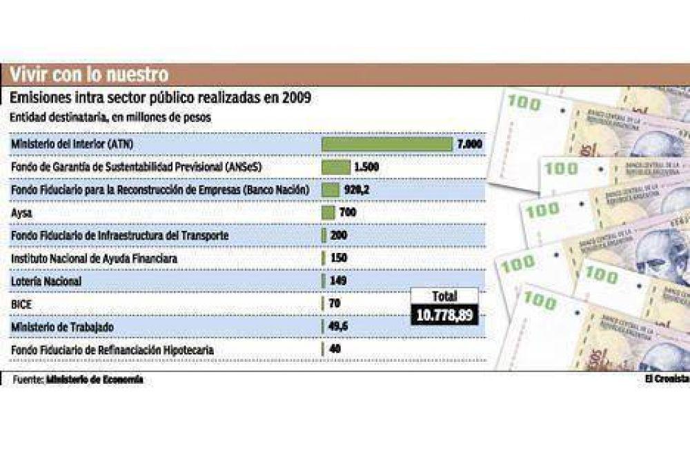 El Gobierno capturó $ 10.000 millones de organismos públicos para financiar gasto