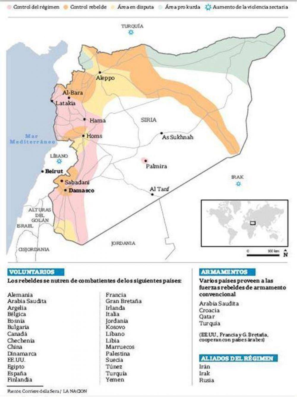 Para apoyar a los rebeldes sirios, Europa levanta un embargo de armas