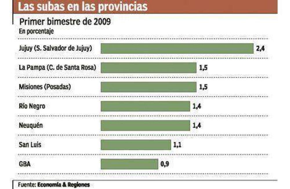 El interior siente más la inflación que la provincia de Buenos Aires