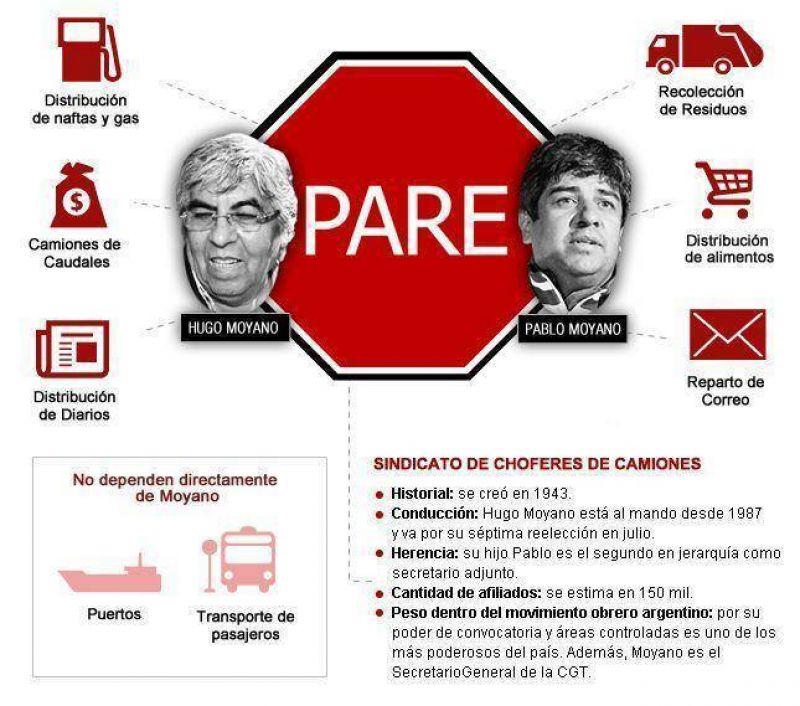 Complicaciones en el tránsito por el acto de Camioneros en la Plaza de Mayo