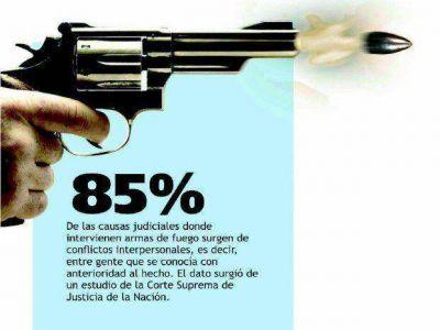 Armas letales: en Salta y jujuy, las piedras y el cuchillo matan más que el revolver y la escopeta