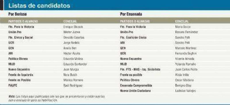 Doce listas en Berisso y trece en Ensenada para las elecciones