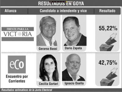 El peronismo vuelve a gobernar Goya luego de 20 años