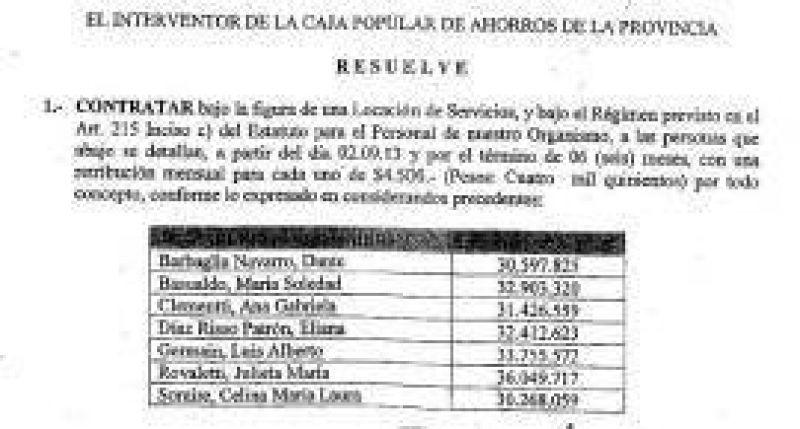 """""""Cortalezzi sigue pagando favores con m�s nombramientos en la Caja"""""""