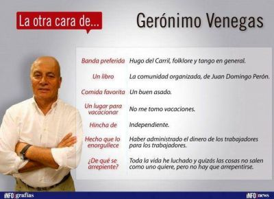 Gerónimo Venegas, candidato a diputado nacional