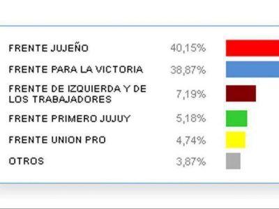 En la Cámara Baja habrá bancas equitativas de Jujuy