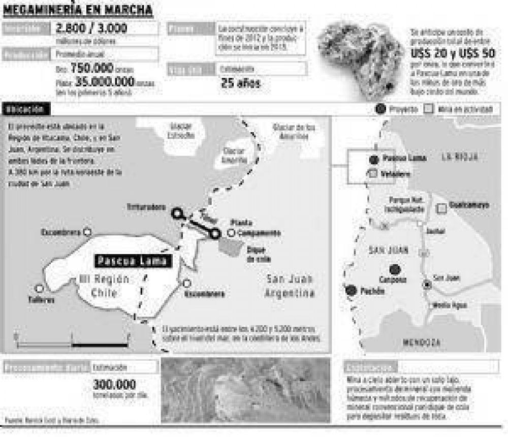 Fuertes expectativas de reactivación en Mendoza ante el inicio de Pascua-Lama