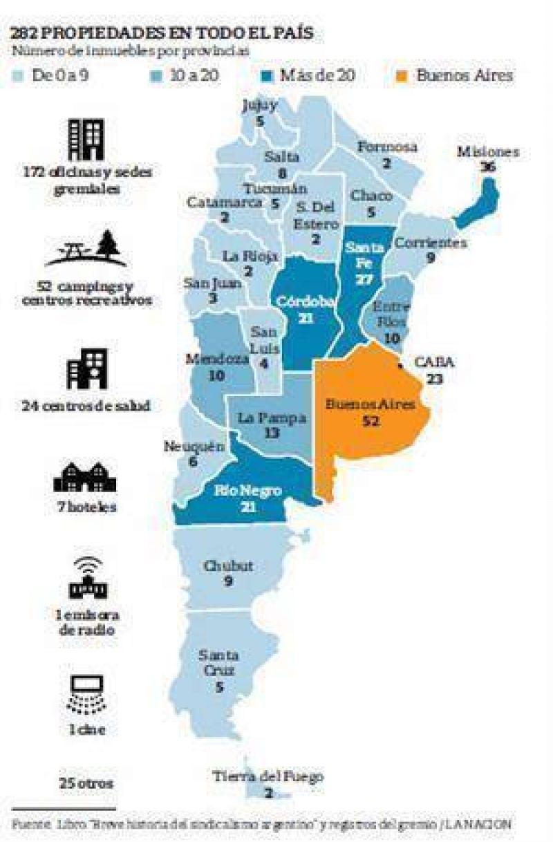 El gremio de Moyano tiene más de 280 propiedades repartidas por todo el pa