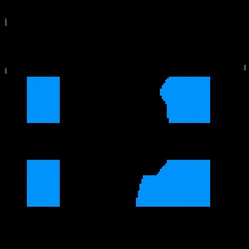 Federación Obreros de Estaciones de Servicio, GNC, Garages, Playas de Estacionamiento y Lavaderos de Autos (Foesgra)
